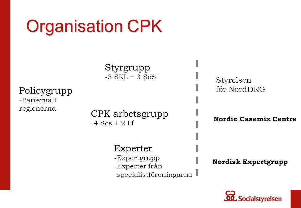 Organisation CPK Styrgrupp -3 SKL + 3 SoS Policygrupp -Parterna + regionerna CPK arbetsgrupp -4 Sos + 2 Lf Experter -Expertgrupp -Experter från specia