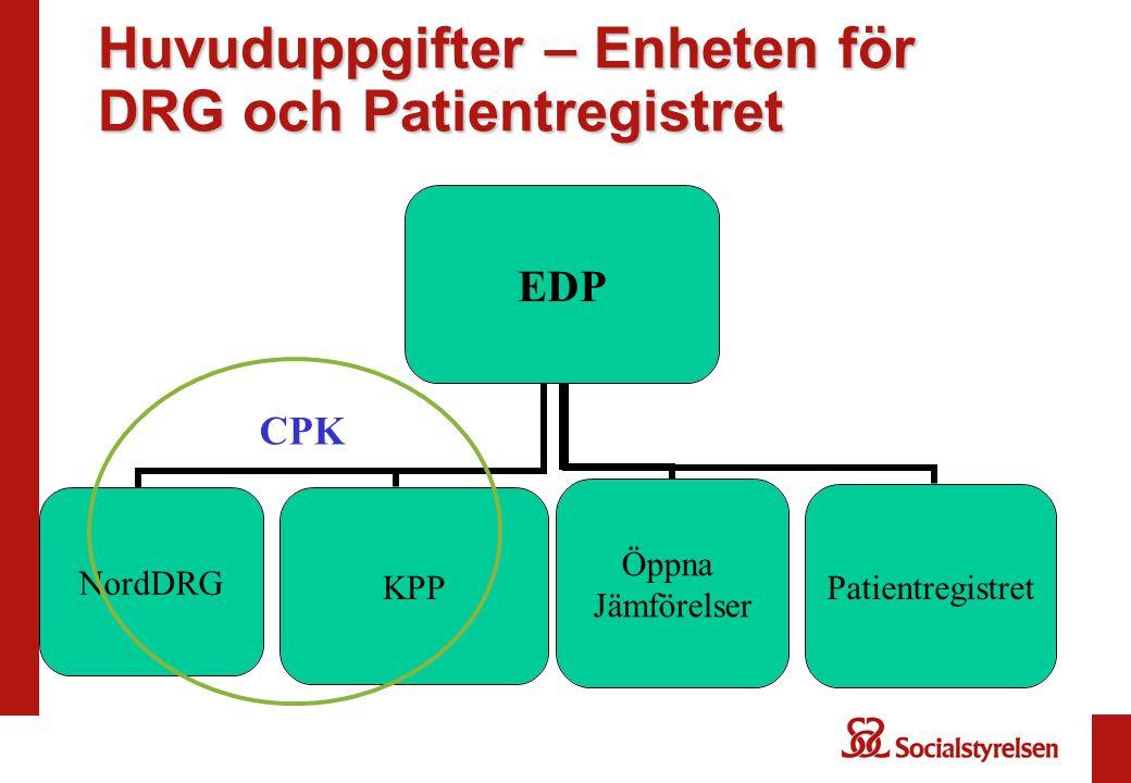 Organisation CPK Styrgrupp -3 SKL + 3 SoS Policygrupp -Parterna + regionerna CPK arbetsgrupp -4 Sos + 2 Lf Experter -Expertgrupp -Experter från specialistföreningarna Styrelsen för NordDRG Nordic Casemix Centre Nordisk Expertgrupp
