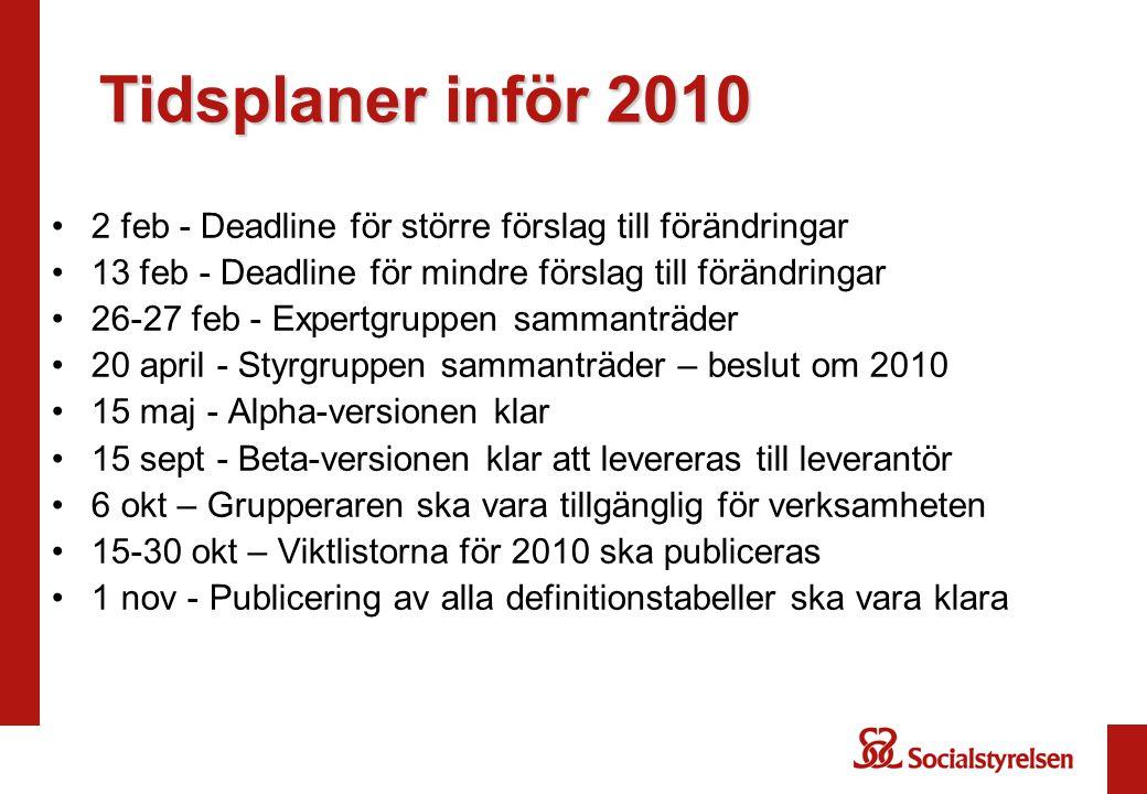 Tidsplaner inför 2010 2 feb - Deadline för större förslag till förändringar 13 feb - Deadline för mindre förslag till förändringar 26-27 feb - Expertg