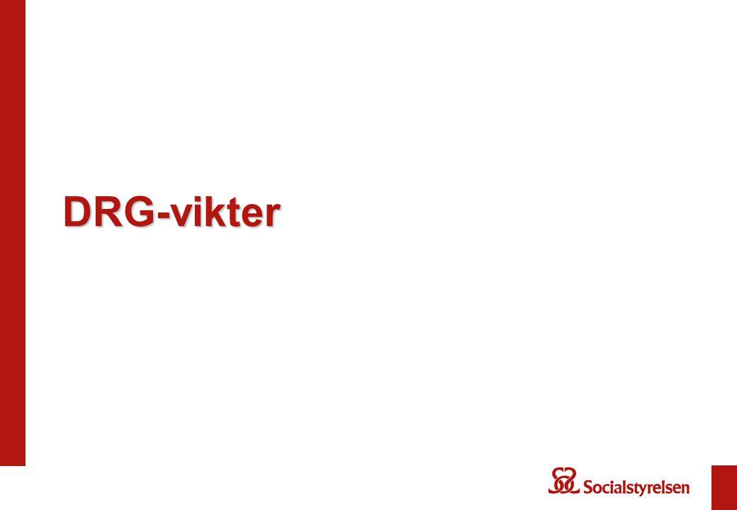 DRG-vikter