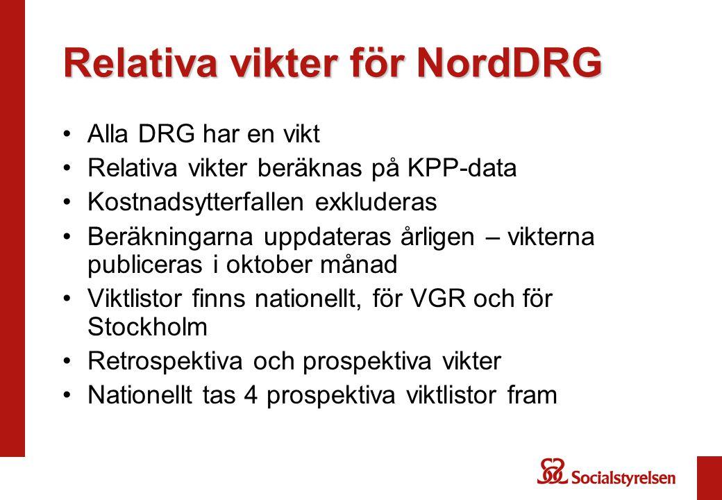 Relativa vikter för NordDRG Alla DRG har en vikt Relativa vikter beräknas på KPP-data Kostnadsytterfallen exkluderas Beräkningarna uppdateras årligen