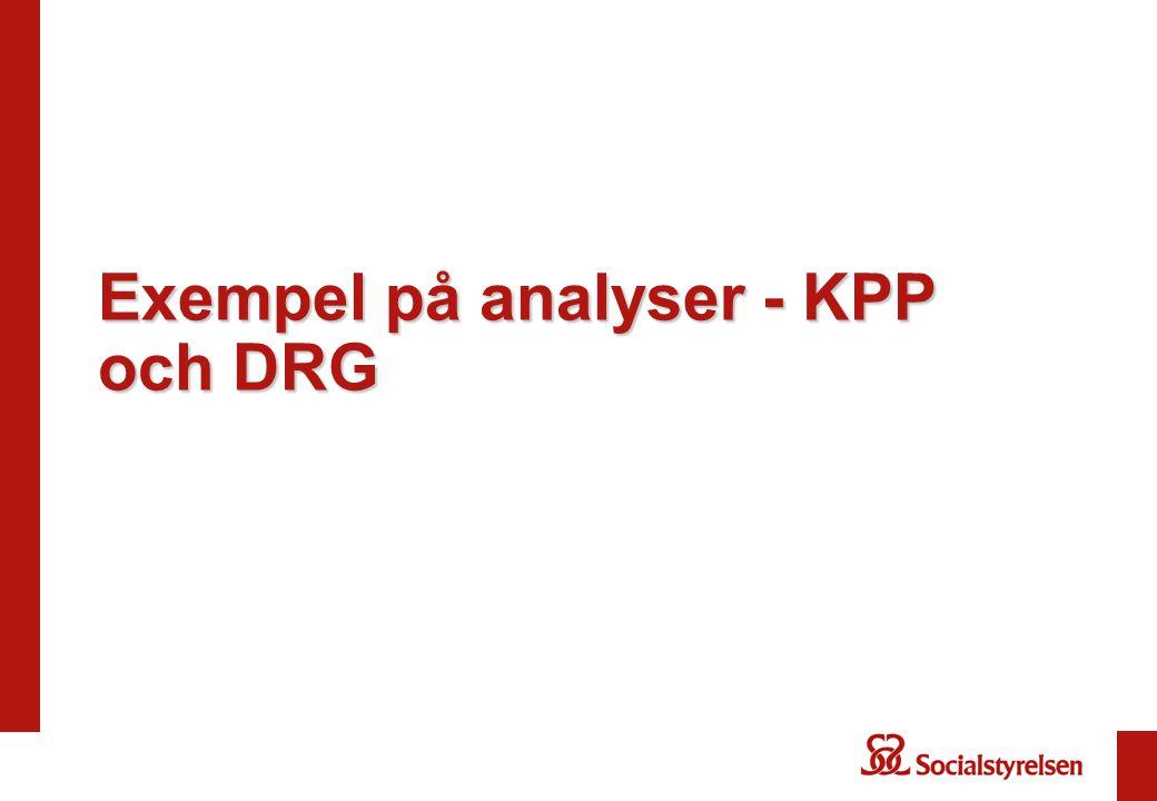 Exempel på analyser - KPP och DRG