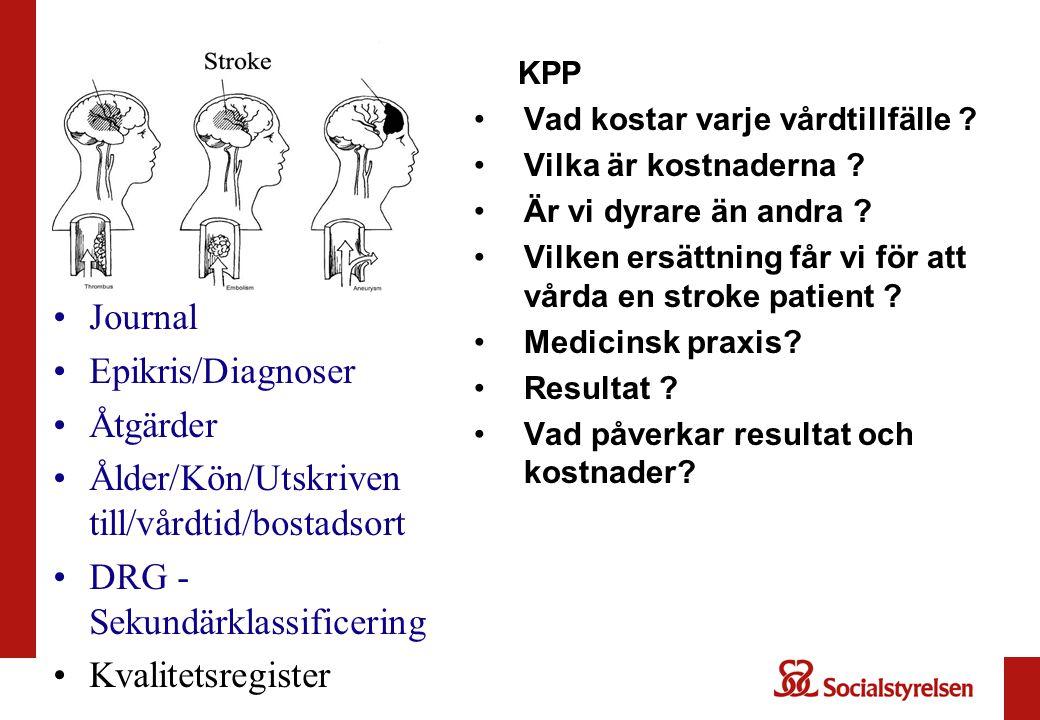 KPP Vad kostar varje vårdtillfälle ? Vilka är kostnaderna ? Är vi dyrare än andra ? Vilken ersättning får vi för att vårda en stroke patient ? Medicin
