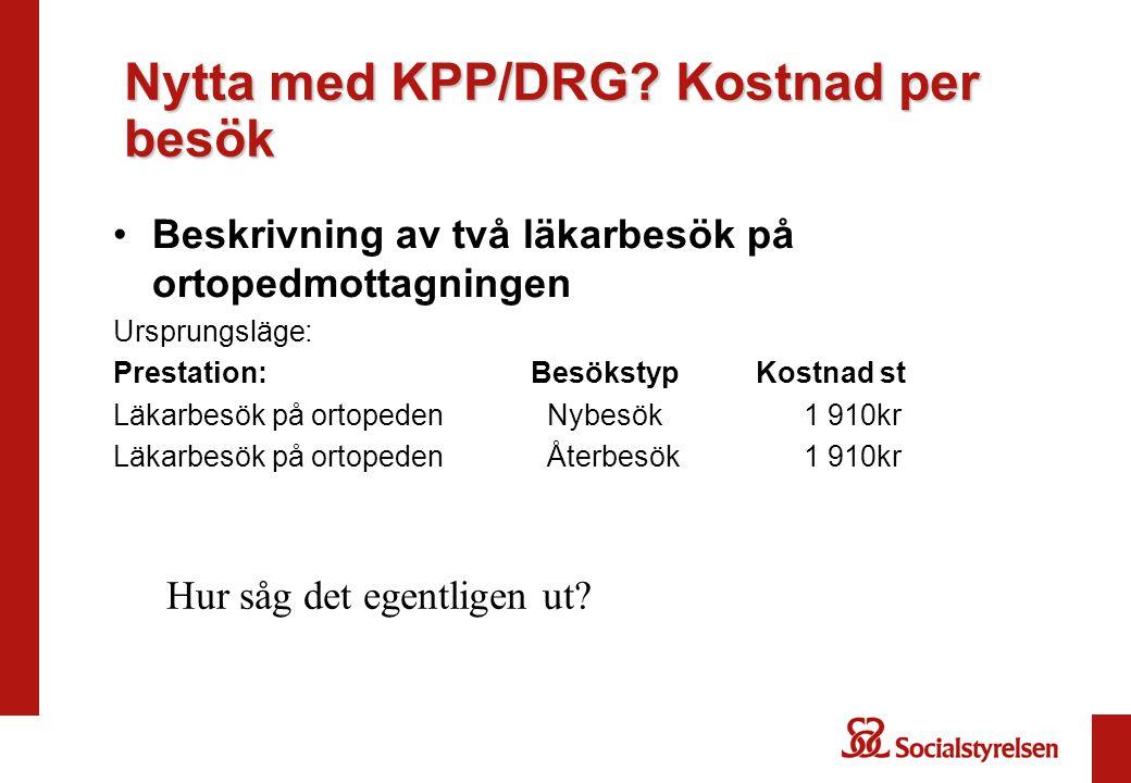 Nytta med KPP/DRG? Kostnad per besök Beskrivning av två läkarbesök på ortopedmottagningen Ursprungsläge: Prestation: Besökstyp Kostnad st Läkarbesök p