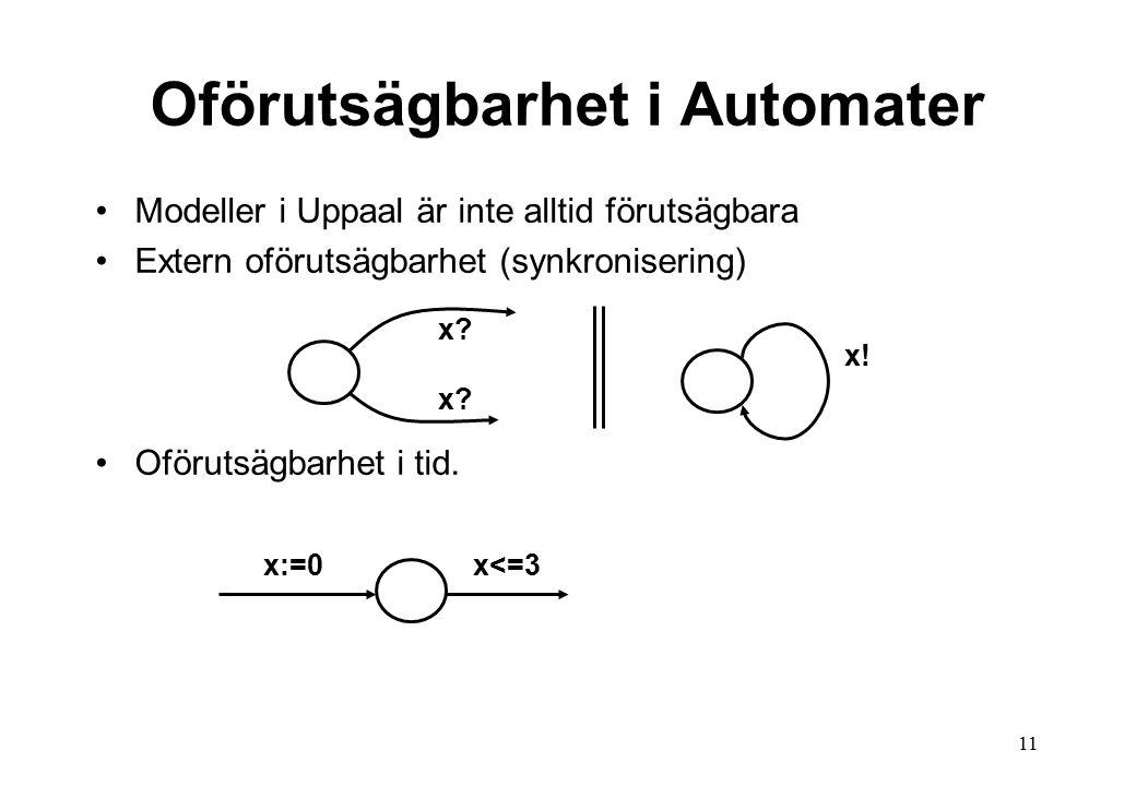 11 Oförutsägbarhet i Automater Modeller i Uppaal är inte alltid förutsägbara Extern oförutsägbarhet (synkronisering) Oförutsägbarhet i tid.