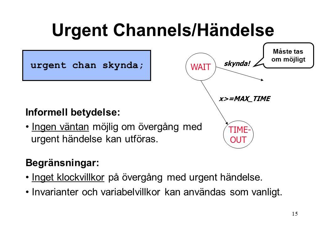 15 Urgent Channels/Händelse urgent chan skynda; Informell betydelse: Ingen väntan möjlig om övergång med urgent händelse kan utföras.