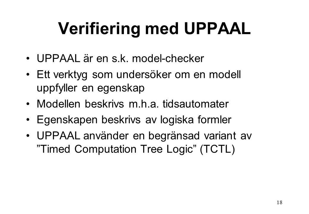 18 Verifiering med UPPAAL UPPAAL är en s.k.