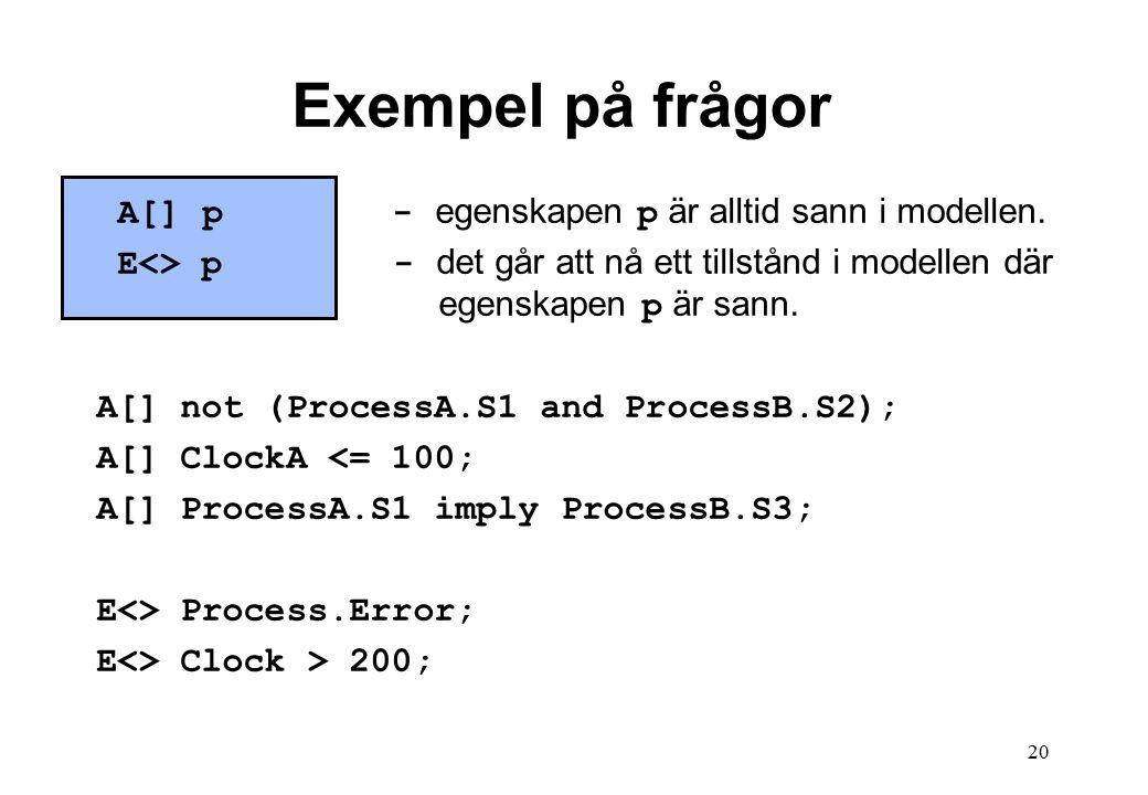 20 Exempel på frågor A[] p - egenskapen p är alltid sann i modellen.