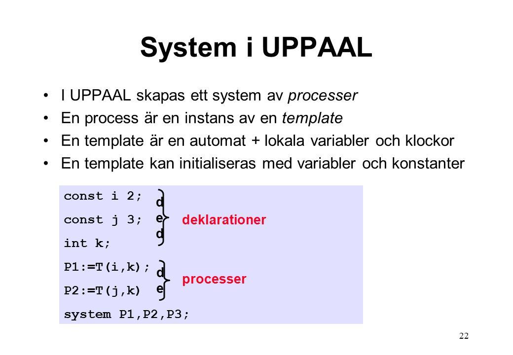 22 System i UPPAAL I UPPAAL skapas ett system av processer En process är en instans av en template En template är en automat + lokala variabler och klockor En template kan initialiseras med variabler och konstanter const i 2; const j 3; int k; P1:=T(i,k); P2:=T(j,k) system P1,P2,P3; dedded deklarationer dede processer