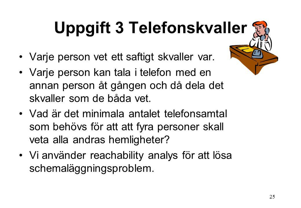 25 Uppgift 3 Telefonskvaller Varje person vet ett saftigt skvaller var.