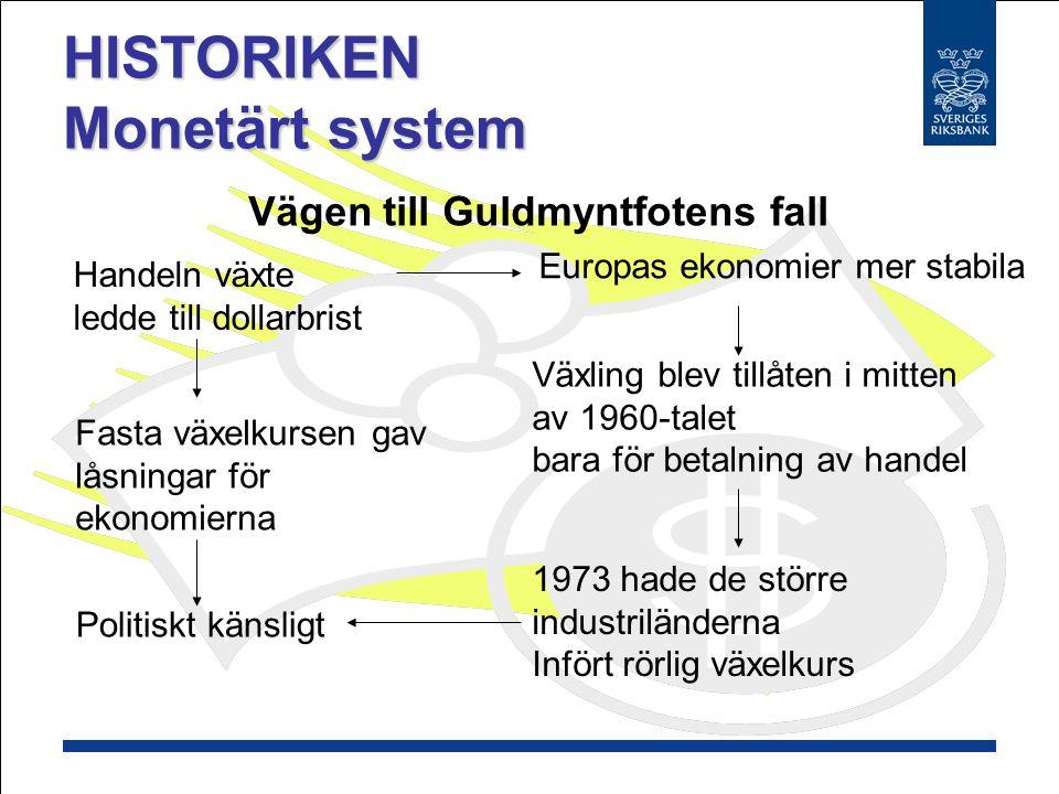 Guldmyntfoten IMF upprätthöll trovärdigheten DEM GBP JPY centralbankernas bank FRF ITL SFR tillföra reserver HISTORIKEN Monetärt system