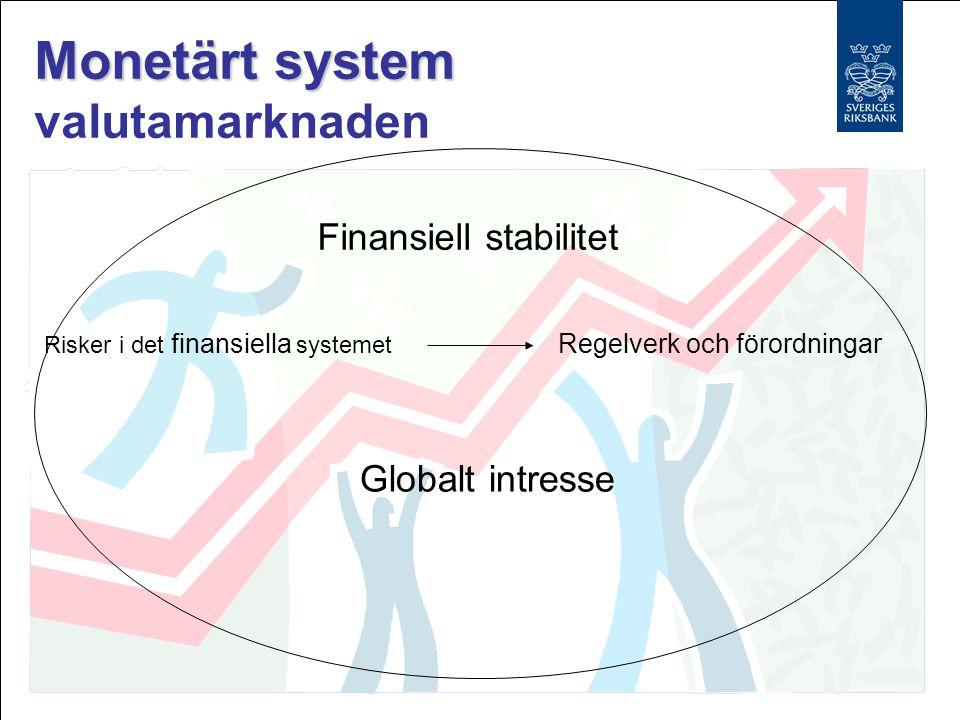Monetärt system Monetärt system valutamarknaden KronorValuta från banken mot valuta Växlar SDR ej trovärdig valuta Företaget behöver växla