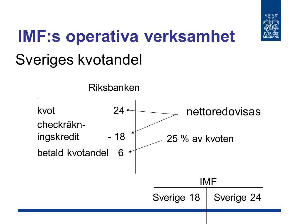 IMF:s operativa verksamhet Sveriges kvotandel I SDR är Riksbankens kvotandel ca 2 395,5 milj.