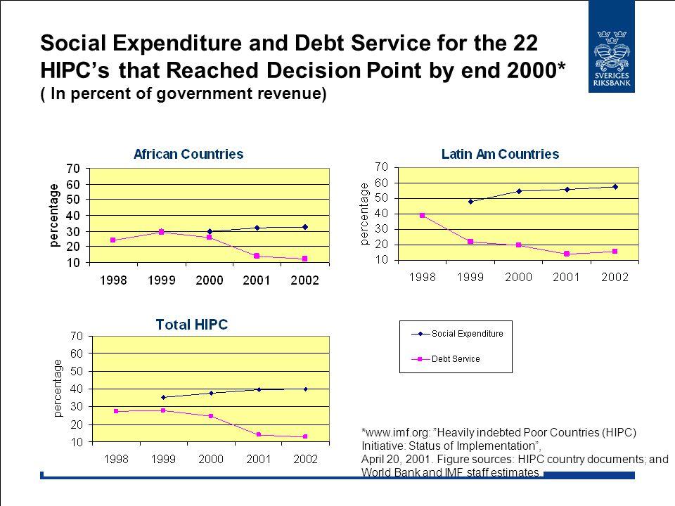 IMF alltför sluten organisation.
