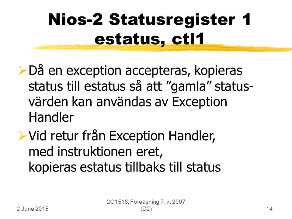 2 June 2015 2G1518, Föreäsning 7, vt 2007 (D2)14 Nios-2 Statusregister 1 estatus, ctl1  Då en exception accepteras, kopieras status till estatus så att gamla status- värden kan användas av Exception Handler  Vid retur från Exception Handler, med instruktionen eret, kopieras estatus tillbaks till status