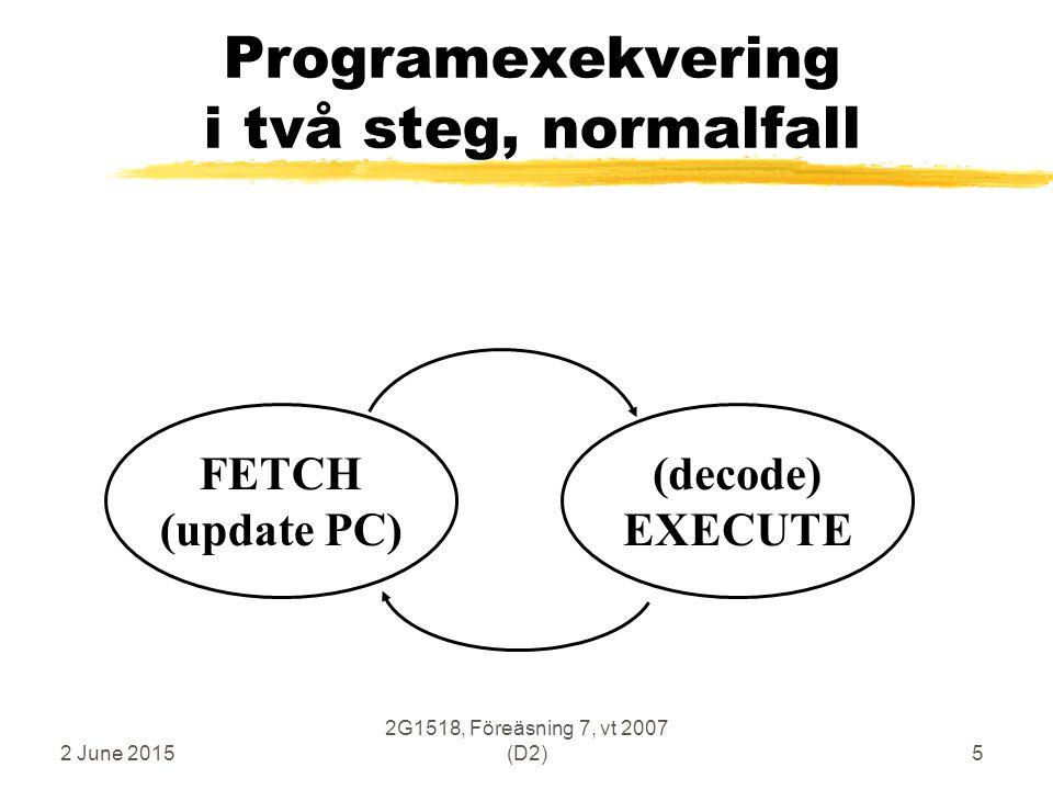 2 June 2015 2G1518, Föreäsning 7, vt 2007 (D2)5 Programexekvering i två steg, normalfall (decode) EXECUTE FETCH (update PC)