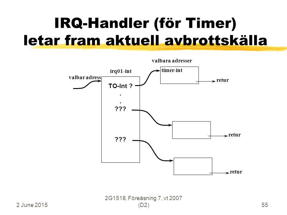 2 June 2015 2G1518, Föreäsning 7, vt 2007 (D2)55 IRQ-Handler (för Timer) letar fram aktuell avbrottskälla irq01-int valbar adress timer-int valbara adresser TO-Int .