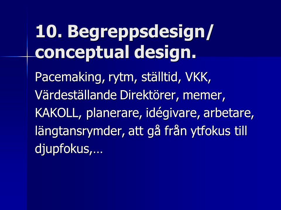 10. Begreppsdesign/ conceptual design. Pacemaking, rytm, ställtid, VKK, Värdeställande Direktörer, memer, KAKOLL, planerare, idégivare, arbetare, läng