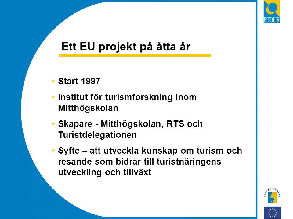 Ett EU projekt på åtta år Start 1997 Institut för turismforskning inom Mitthögskolan Skapare - Mitthögskolan, RTS och Turistdelegationen Syfte – att utveckla kunskap om turism och resande som bidrar till turistnäringens utveckling och tillväxt