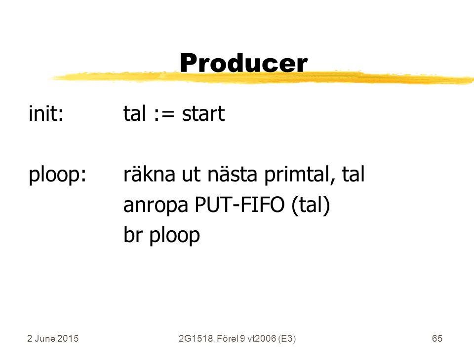 2 June 20152G1518, Förel 9 vt2006 (E3)65 Producer init:tal := start ploop:räkna ut nästa primtal, tal anropa PUT-FIFO (tal) br ploop