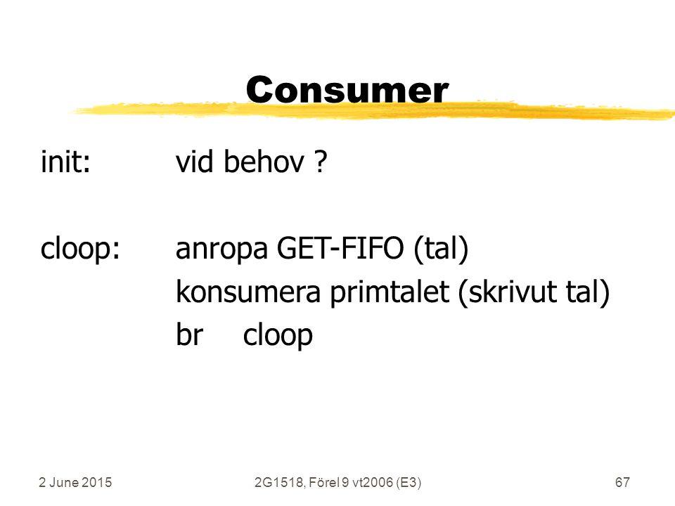 2 June 20152G1518, Förel 9 vt2006 (E3)67 Consumer init:vid behov ? cloop:anropa GET-FIFO (tal) konsumera primtalet (skrivut tal) brcloop