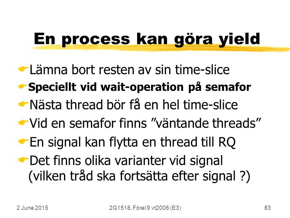 2 June 20152G1518, Förel 9 vt2006 (E3)83 En process kan göra yield  Lämna bort resten av sin time-slice  Speciellt vid wait-operation på semafor  Nästa thread bör få en hel time-slice  Vid en semafor finns väntande threads  En signal kan flytta en thread till RQ  Det finns olika varianter vid signal (vilken tråd ska fortsätta efter signal )