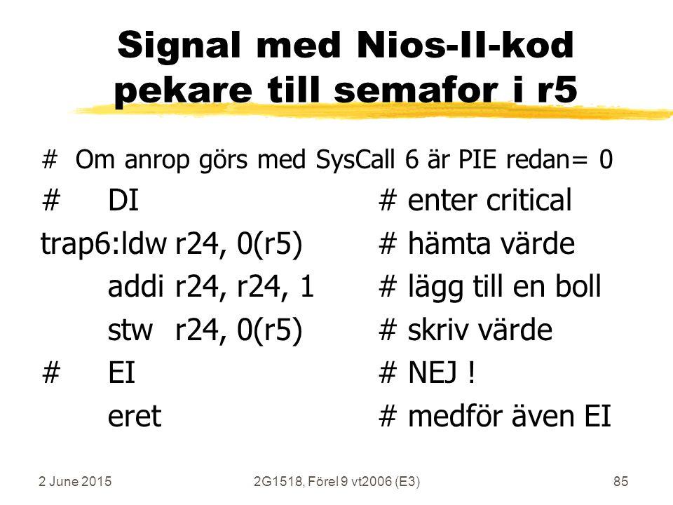 2 June 20152G1518, Förel 9 vt2006 (E3)85 Signal med Nios-II-kod pekare till semafor i r5 # Om anrop görs med SysCall 6 är PIE redan= 0 #DI# enter critical trap6:ldwr24, 0(r5)# hämta värde addir24, r24, 1# lägg till en boll stwr24, 0(r5)# skriv värde #EI# NEJ .