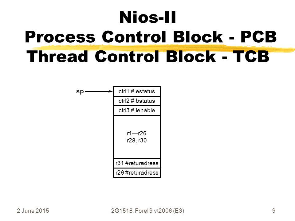 2 June 20152G1518, Förel 9 vt2006 (E3)10 Realtidskärna Viktiga begrepp (igen)  Time-Slice#10-100 millisekunder  PCB Save # spara undan Process Control Block  RQ Put# pekare till tråd läggs i Ready Queue  RQ Get# pekare till tråd tas ur Ready Queue  PCB Unsave # återställ Process Control Block  Exit# avsluta en tråd  CreateThread (Addr, SP, PRIO) # initiera ett Process Control Block  Yield# släpp resten av en Time-Slice'  (Sleep# sov en stund (inte nu!) )