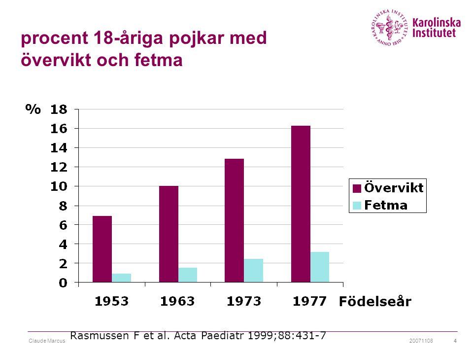 20071108Claude Marcus4 procent 18-åriga pojkar med övervikt och fetma Rasmussen F et al. Acta Paediatr 1999;88:431-7 Födelseår %