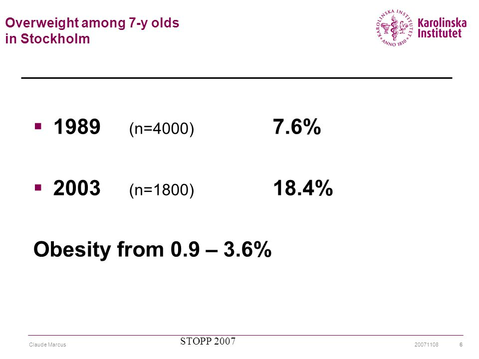 20071108Claude Marcus6 Overweight among 7-y olds in Stockholm  1989 (n=4000) 7.6%  2003 (n=1800) 18.4% Obesity from 0.9 – 3.6% STOPP 2007
