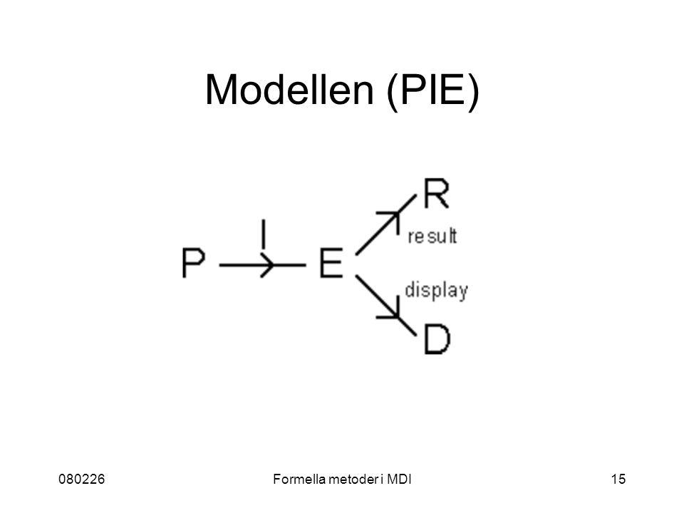 080226Formella metoder i MDI15 Modellen (PIE)
