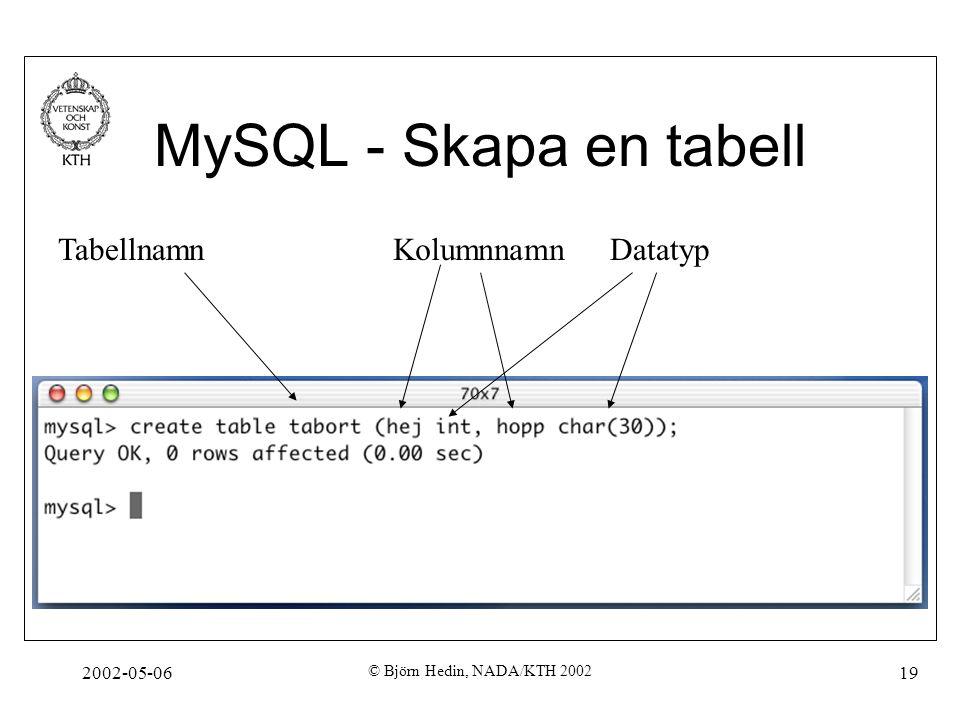 2002-05-06 © Björn Hedin, NADA/KTH 2002 19 MySQL - Skapa en tabell TabellnamnKolumnnamnDatatyp