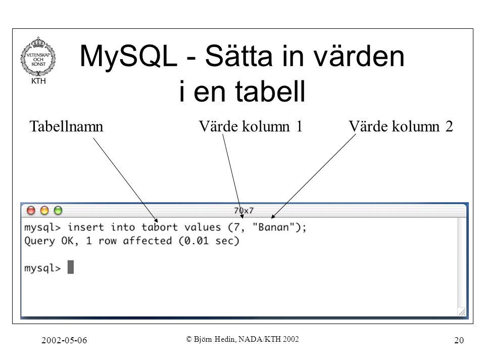 2002-05-06 © Björn Hedin, NADA/KTH 2002 20 MySQL - Sätta in värden i en tabell TabellnamnVärde kolumn 1Värde kolumn 2