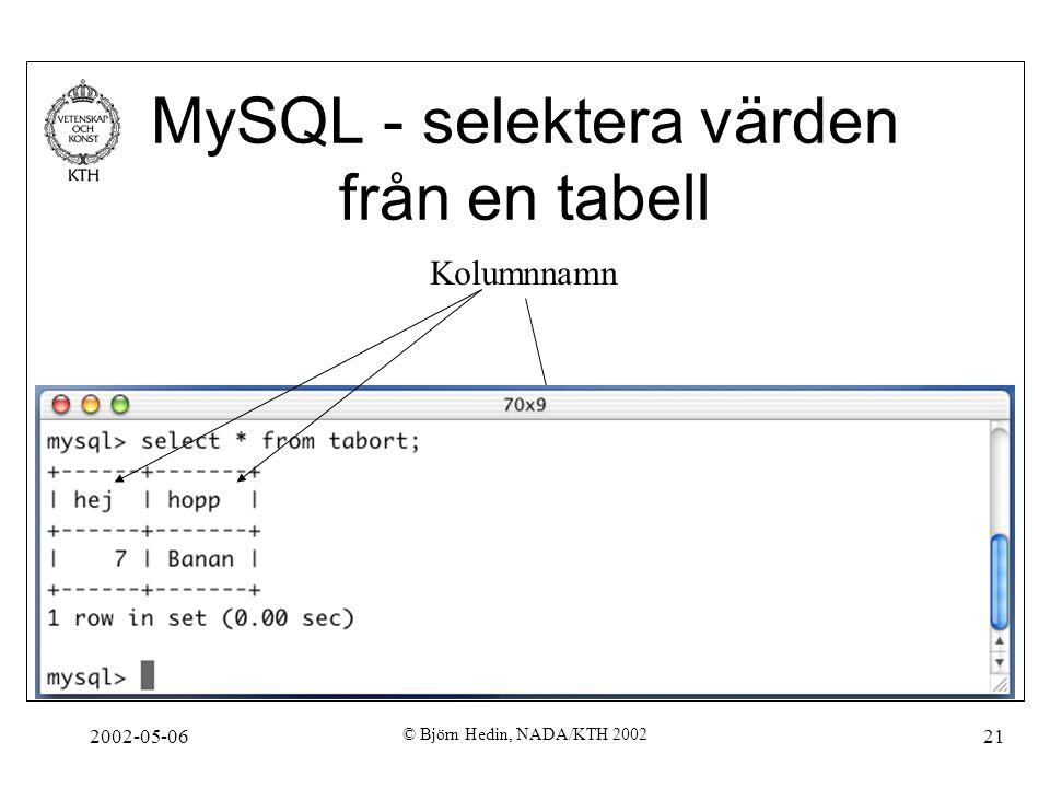 2002-05-06 © Björn Hedin, NADA/KTH 2002 21 MySQL - selektera värden från en tabell Kolumnnamn