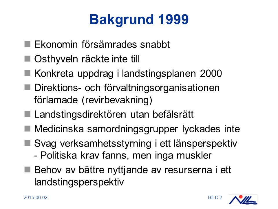 2015-06-02BILD 2 Bakgrund 1999 Ekonomin försämrades snabbt Osthyveln räckte inte till Konkreta uppdrag i landstingsplanen 2000 Direktions- och förvaltningsorganisationen förlamade (revirbevakning) Landstingsdirektören utan befälsrätt Medicinska samordningsgrupper lyckades inte Svag verksamhetsstyrning i ett länsperspektiv - Politiska krav fanns, men inga muskler Behov av bättre nyttjande av resurserna i ett landstingsperspektiv