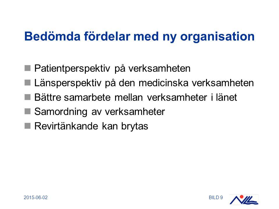 2015-06-02BILD 9 Bedömda fördelar med ny organisation Patientperspektiv på verksamheten Länsperspektiv på den medicinska verksamheten Bättre samarbete mellan verksamheter i länet Samordning av verksamheter Revirtänkande kan brytas