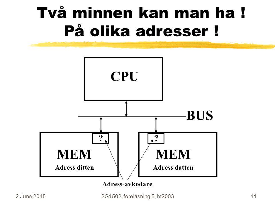 2 June 20152G1502, föreläsning 5, ht200311 Två minnen kan man ha ! På olika adresser ! CPU MEM BUS MEM Adress dittenAdress datten ?? Adress-avkodare
