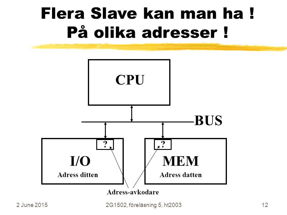 2 June 20152G1502, föreläsning 5, ht200312 Flera Slave kan man ha ! På olika adresser ! CPU MEM BUS I/O Adress dittenAdress datten ?? Adress-avkodare
