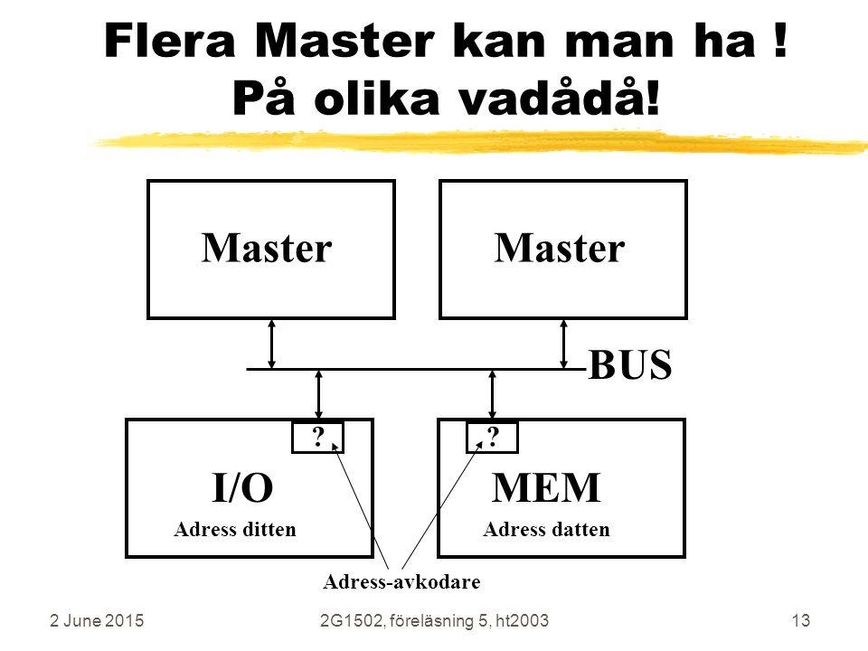 2 June 20152G1502, föreläsning 5, ht200313 Flera Master kan man ha ! På olika vadådå! Master MEM BUS I/O Adress dittenAdress datten ?? Adress-avkodare