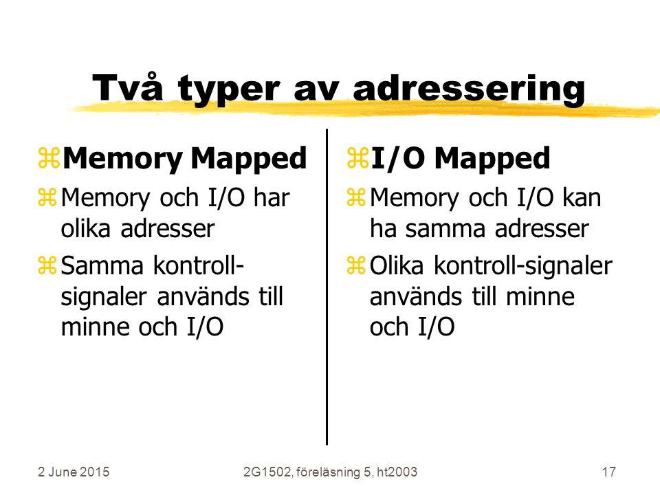 2 June 20152G1502, föreläsning 5, ht200317 Två typer av adressering zMemory Mapped zMemory och I/O har olika adresser zSamma kontroll- signaler används till minne och I/O z I/O Mapped z Memory och I/O kan ha samma adresser z Olika kontroll-signaler används till minne och I/O