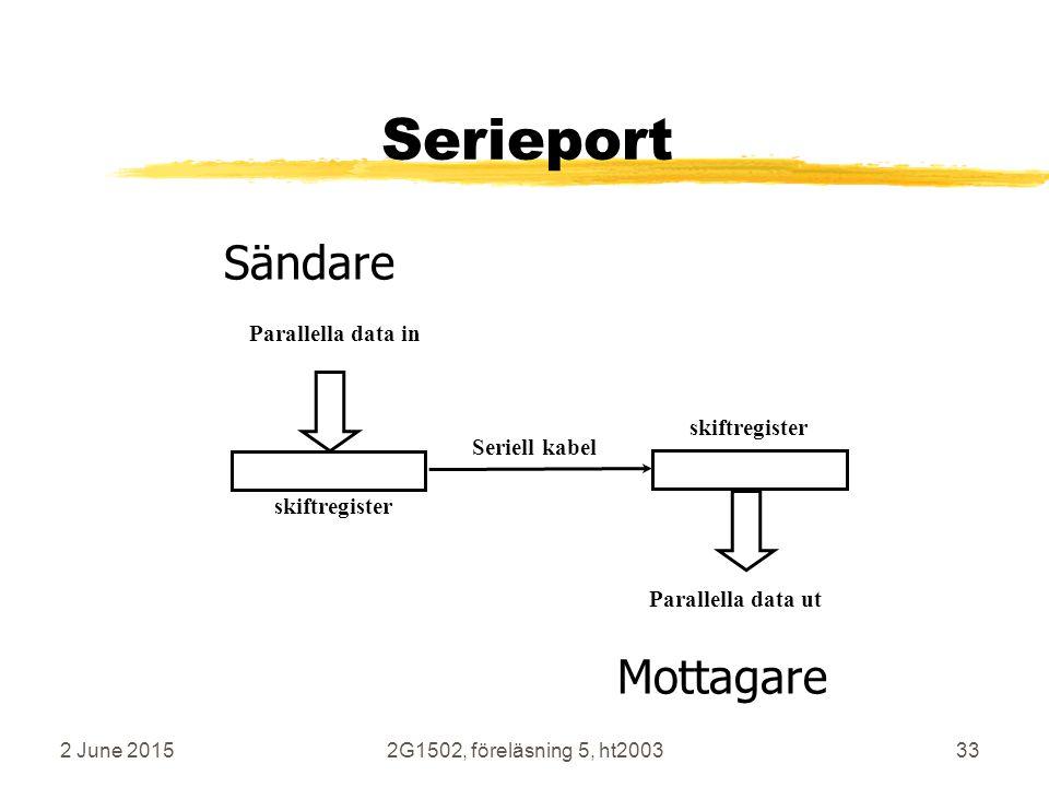2 June 20152G1502, föreläsning 5, ht200333 Serieport Sändare Mottagare Parallella data in Parallella data ut skiftregister Seriell kabel skiftregister
