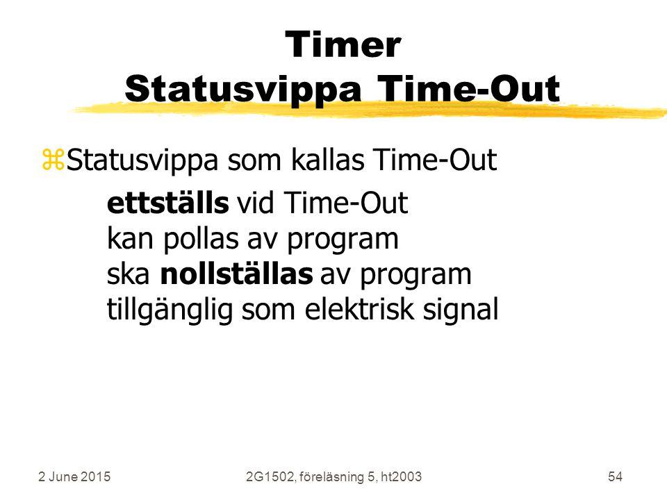 2 June 20152G1502, föreläsning 5, ht200354 Timer Statusvippa Time-Out zStatusvippa som kallas Time-Out ettställs vid Time-Out kan pollas av program ska nollställas av program tillgänglig som elektrisk signal