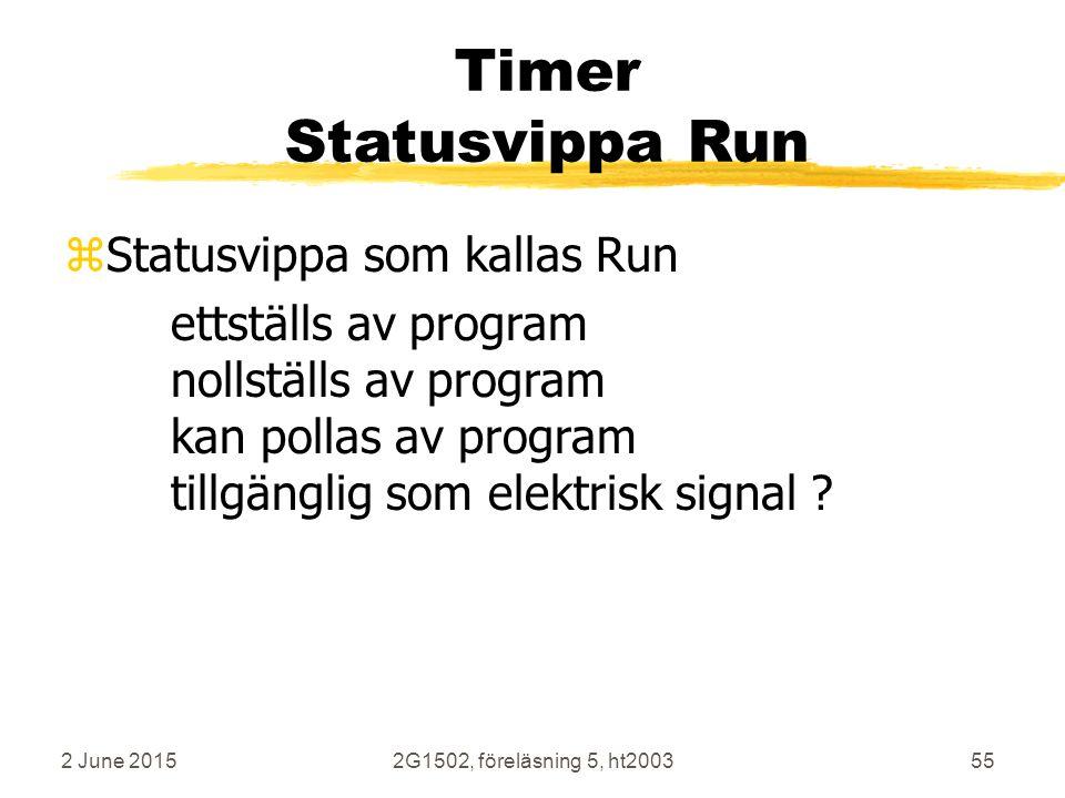 2 June 20152G1502, föreläsning 5, ht200355 Timer Statusvippa Run zStatusvippa som kallas Run ettställs av program nollställs av program kan pollas av