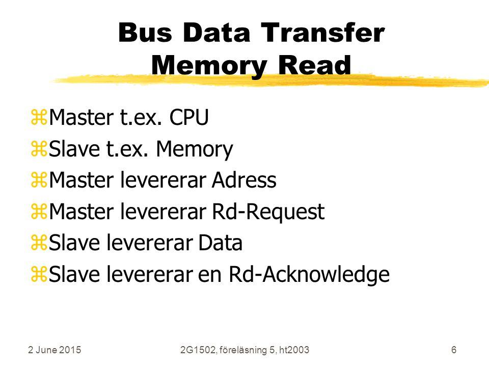 2 June 20152G1502, föreläsning 5, ht20036 Bus Data Transfer Memory Read zMaster t.ex. CPU zSlave t.ex. Memory zMaster levererar Adress zMaster leverer