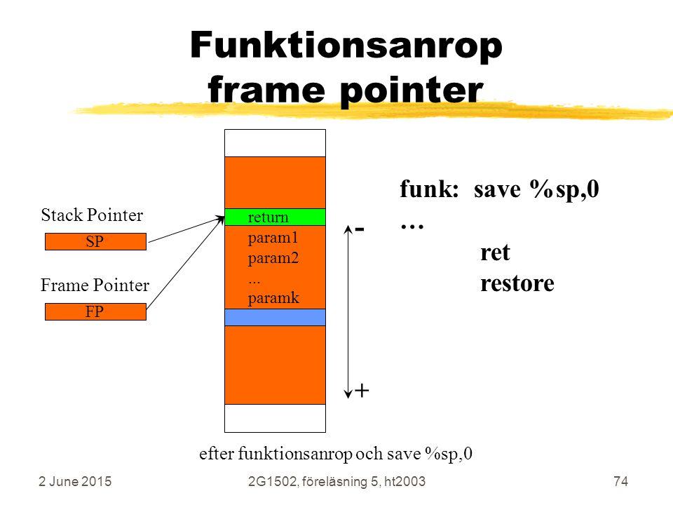 2 June 20152G1502, föreläsning 5, ht200374 Funktionsanrop frame pointer funk: save %sp,0 … ret restore + - Frame Pointer FP Stack Pointer SP return param1 param2...