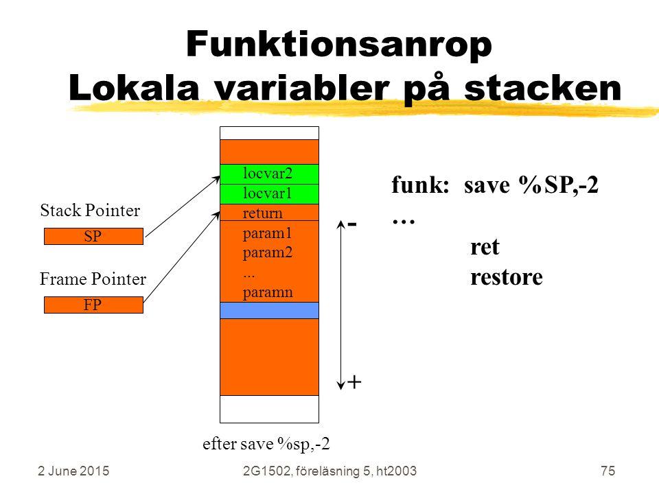 2 June 20152G1502, föreläsning 5, ht200375 Funktionsanrop Lokala variabler på stacken funk: save %SP,-2 … ret restore + - Frame Pointer FP Stack Point