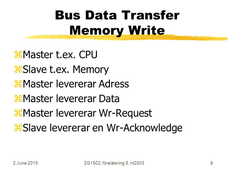 2 June 20152G1502, föreläsning 5, ht20038 Bus Data Transfer Memory Write zMaster t.ex. CPU zSlave t.ex. Memory zMaster levererar Adress zMaster levere