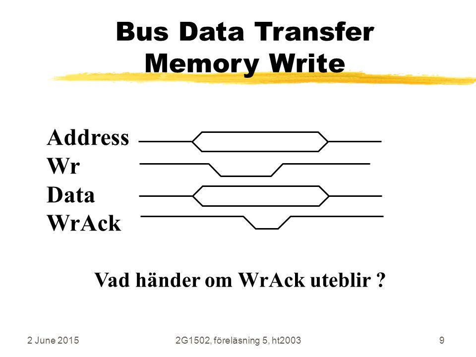 2 June 20152G1502, föreläsning 5, ht20039 Bus Data Transfer Memory Write Address Wr Data WrAck Vad händer om WrAck uteblir ?