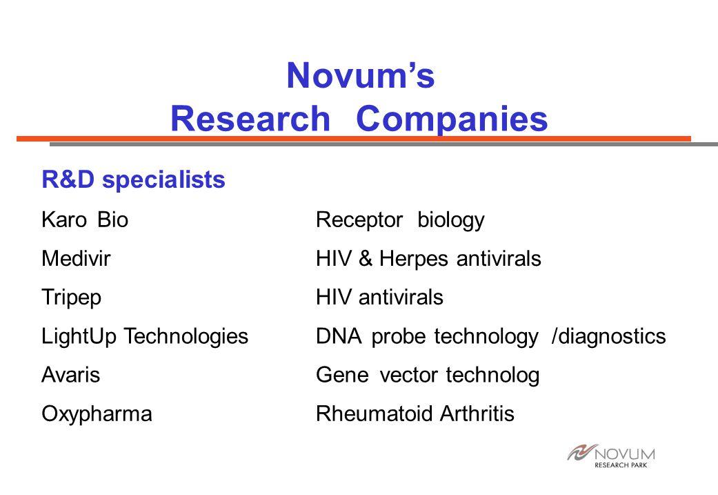 Novum's Research Companies R&D specialists Karo BioReceptorbiology MedivirHIV & Herpes antivirals TripepHIV antivirals LightUp TechnologiesDNA probe technology/diagnostics AvarisGenevector technolog OxypharmaRheumatoid Arthritis