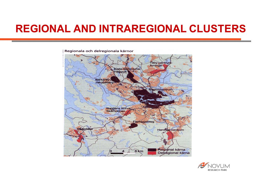 REGIONAL AND INTRAREGIONAL CLUSTERS